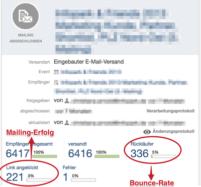 Mailing Controlling Infopark WebCRM