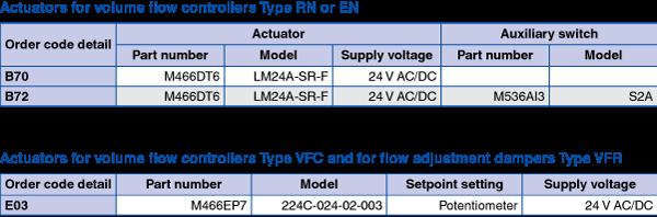 modulation_actuator