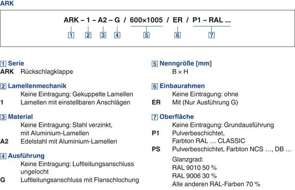 large_tab5_Serie ARK