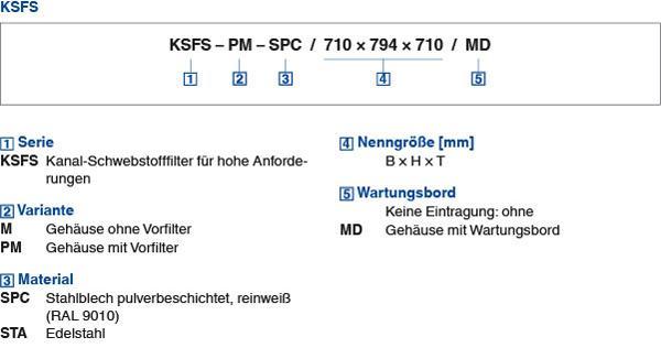 large_tab4_Serie KSFS