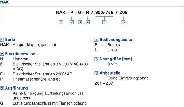 large_tab4_Serie NAK
